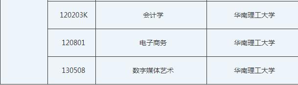 华南理工大学自考招生简章